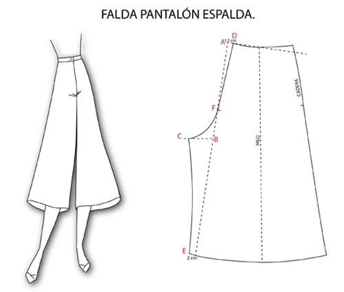 e686b40e8 Trazado de la falda pantalón: Patrones - Patronesmujer: Blog de ...