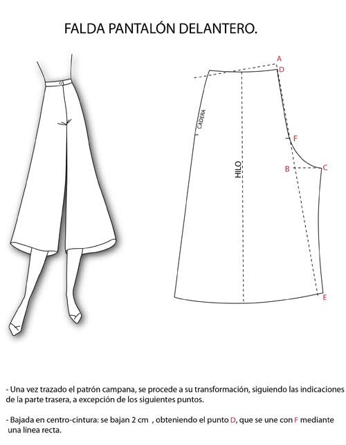 Trazado de la falda pantalón