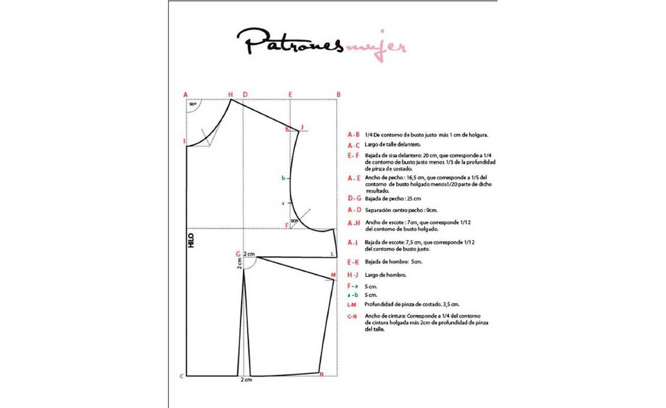 Trazado del patrón base delantero. - Patronesmujer: Blog de costura ...