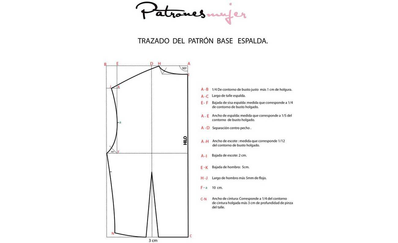Trazado del patrón base espalda. - Patronesmujer: Blog de costura ...