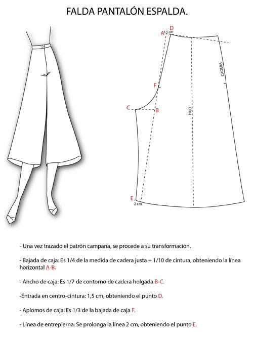 Falda pantalón espalda - Patronesmujer: Blog de costura, patrones y ...